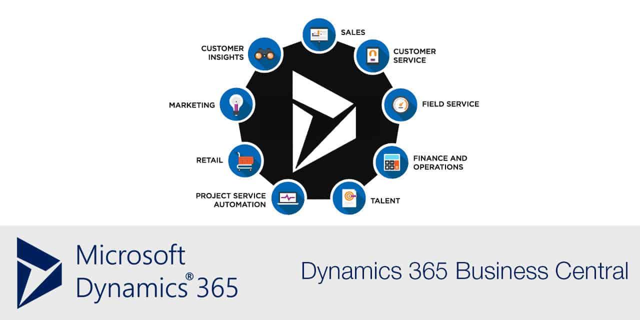 Dynamics 365 Business Central: Qué es y como puede ayudar a tu empresa