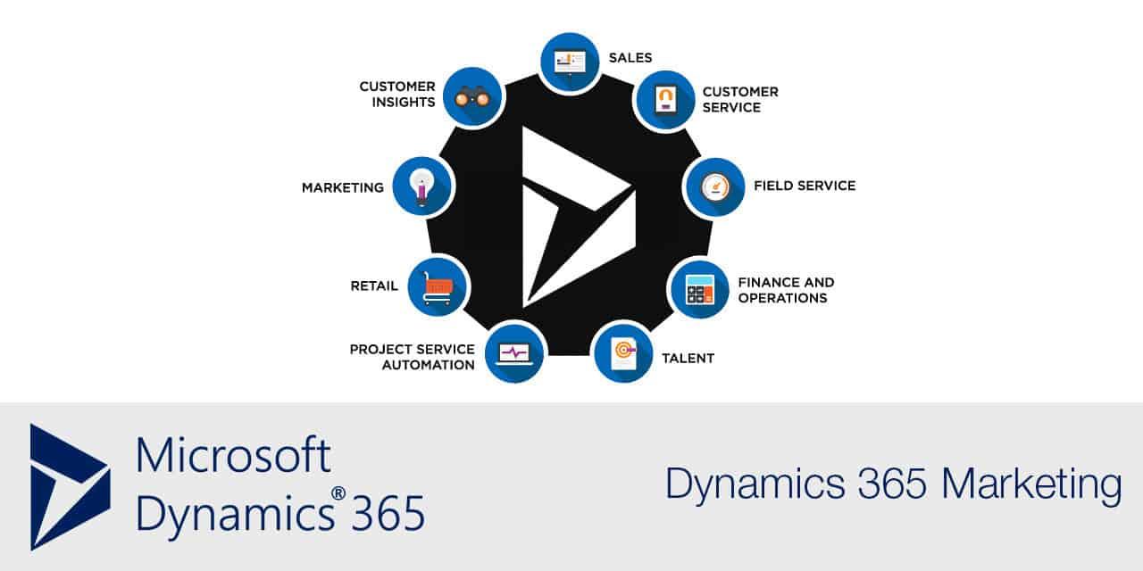 Dynamics 365 Marketing: Qué es y como puede ayudar a tu empresa