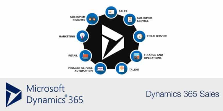 Dynamics 365 Sales: Qué es y como puede ayudar a tu empresa