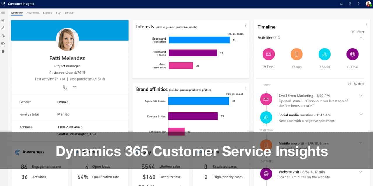 Consigue el máximo detalle del nivel de servicio con Dynamics 365 Customer Service Insights